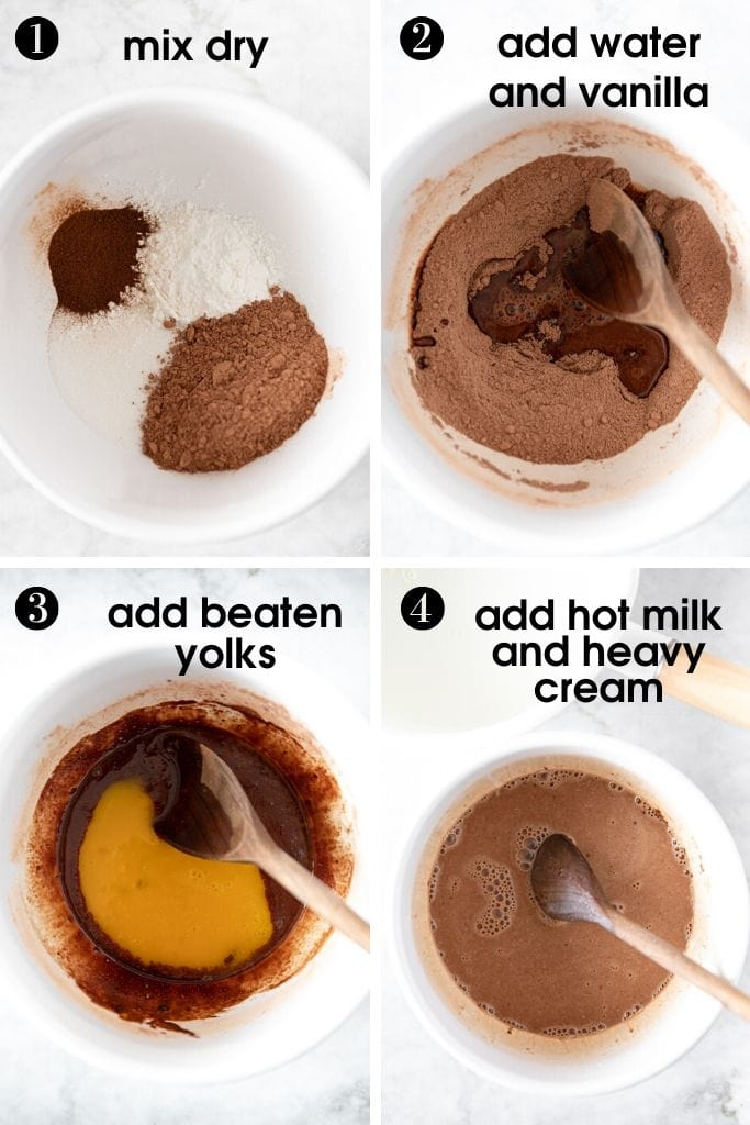 Four steps to make double-chocolate pudding (budino) using cacao, espresso powder, cornstarch, sugar, water, vanilla estract, egg yolks, heavy cream and whole milk